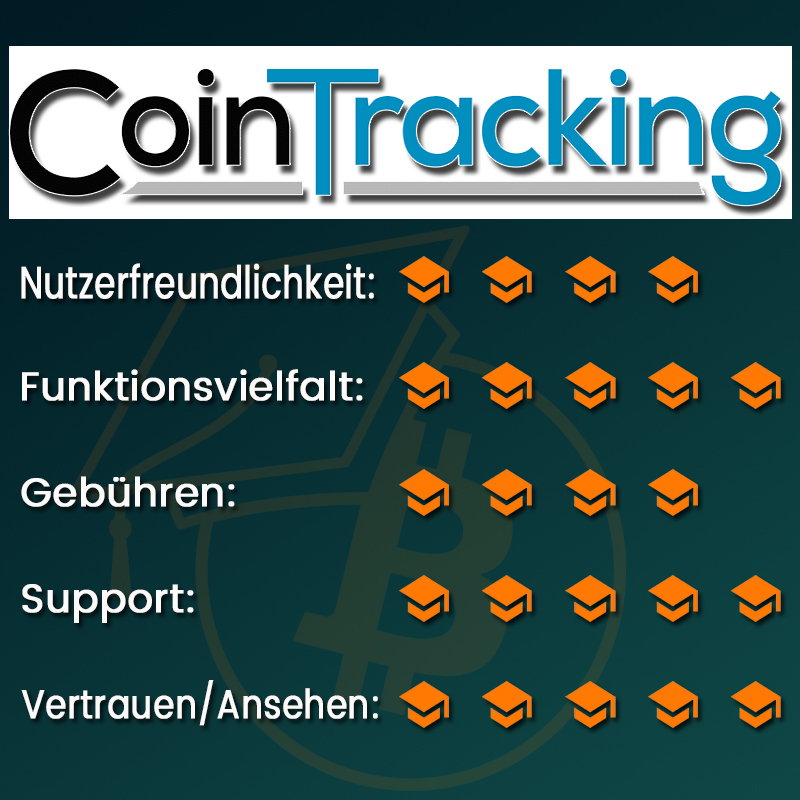 Cointracking Testergebnis