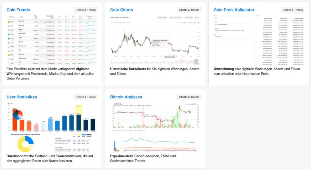 Cointracking Charts Trends