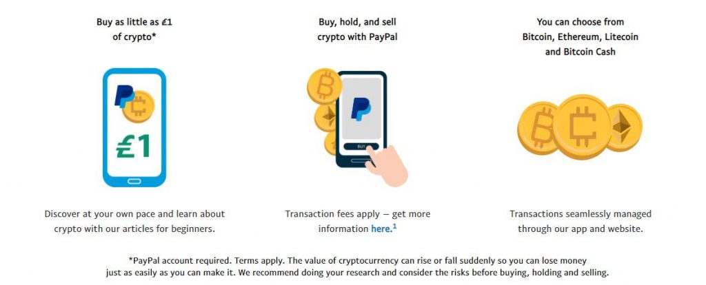 Paypal UK Details >Crypto